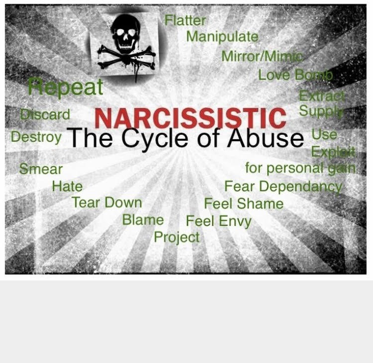 CRUEL INTENTIONS: ABOUT NARCISSISTS (AND THEIR VICTIMS